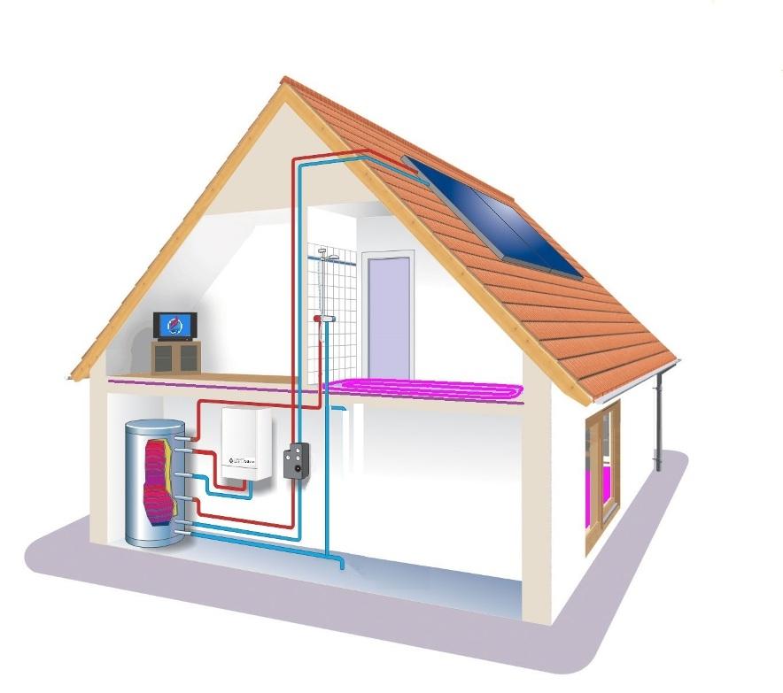 Progetto impianto termico e legge 10 - Miglior impianto di riscaldamento per casa ...